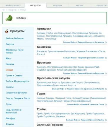 Фатсекрет Сайт Для Похудения.